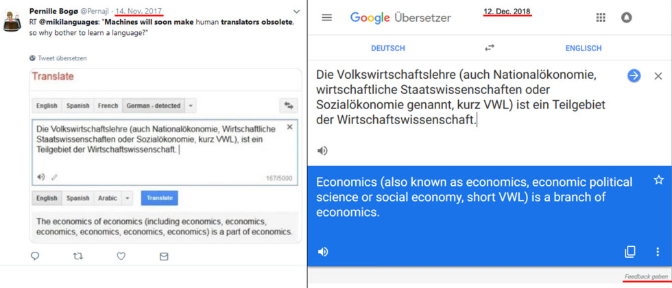 "Google Translate weiß: ""Economics (also known as economics [...]) is a branch of economics."""